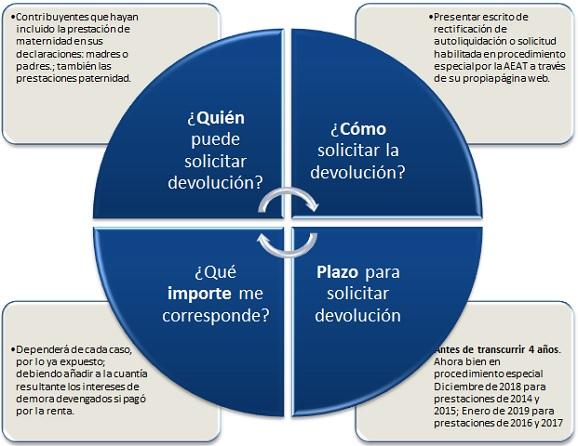 http://www.supercontable.com/boletin/0/img/img-resumen_matenidad_exenta.jpg