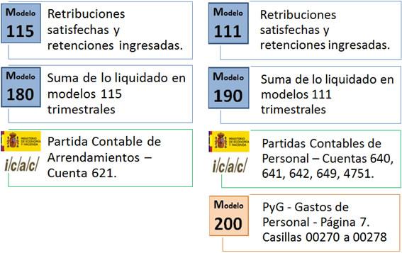 Cotejo_modelos_retenciones
