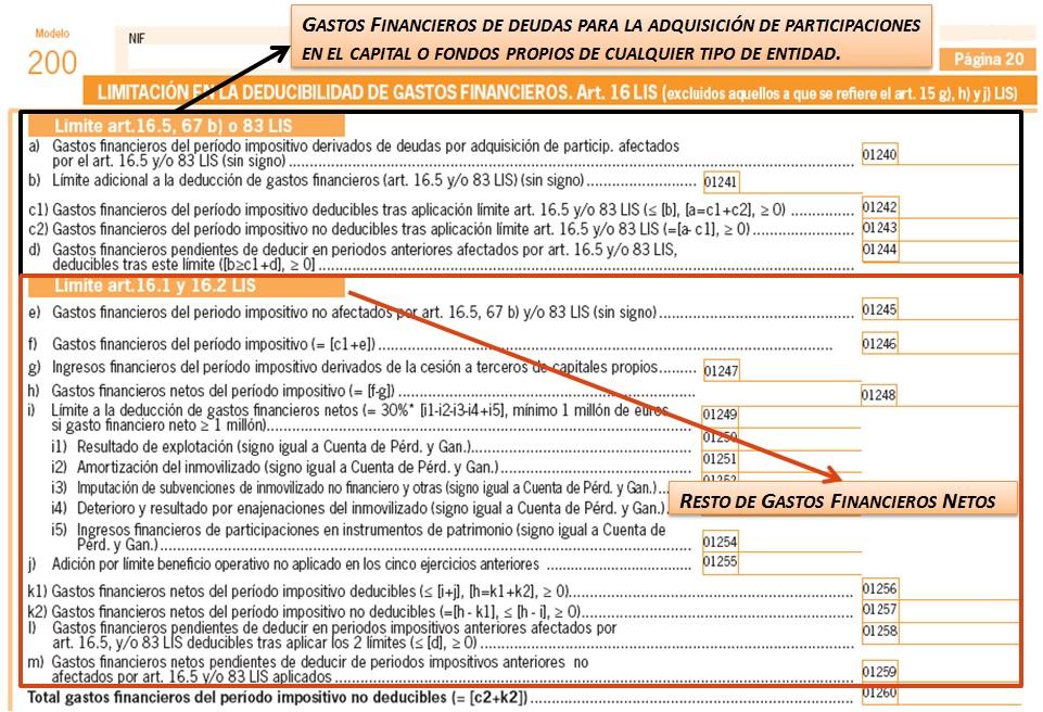 gastos_financieros_1