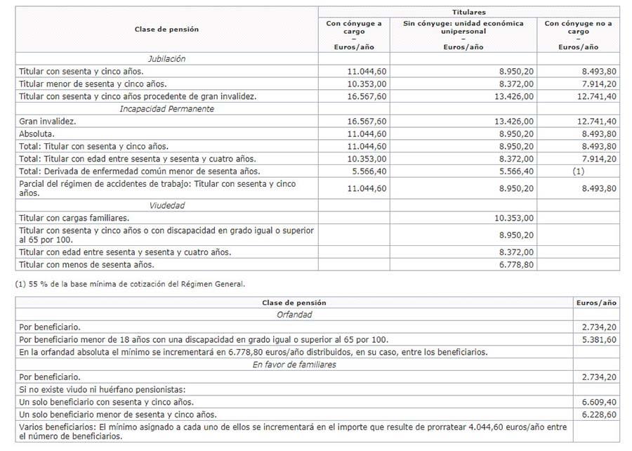 modelo liquidacion empleada domestica 2015 modelo contrato