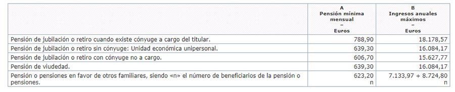 Modelo contrato empleada hogar 2015 colombia supercontable for Modelo contrato empleada de hogar 2016